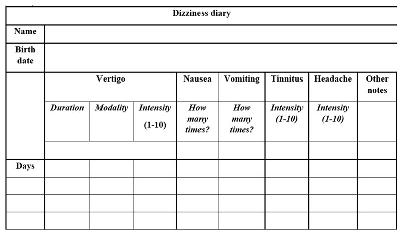 Vertigo diary, used in our clinical practice