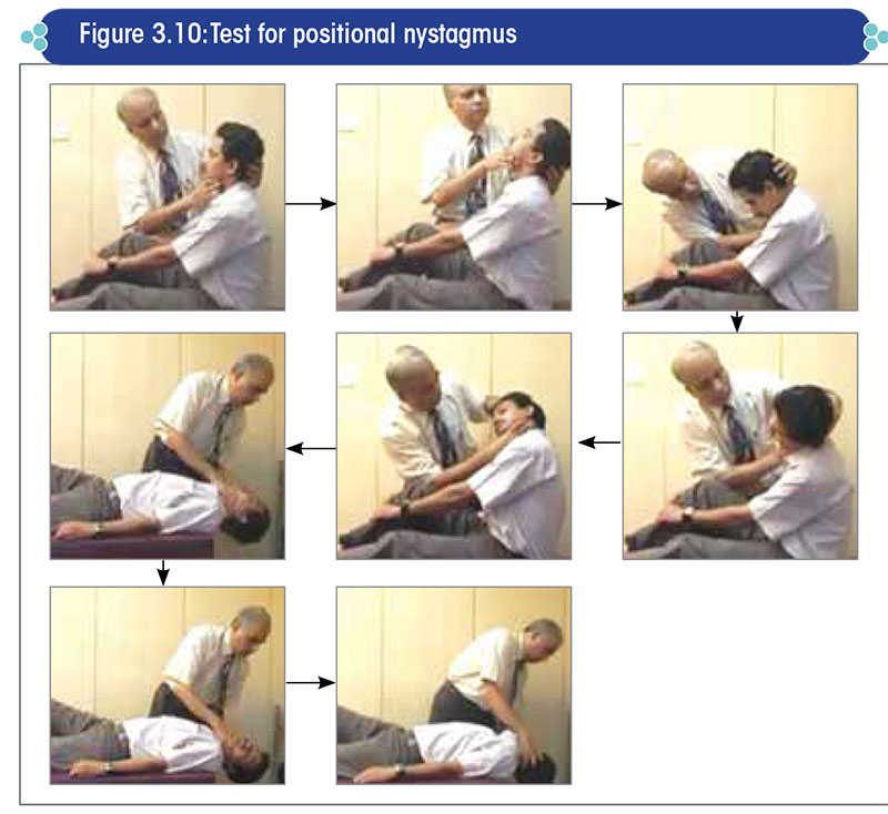 Test for positional nystagmus