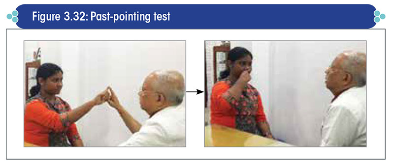 Past-pointing test