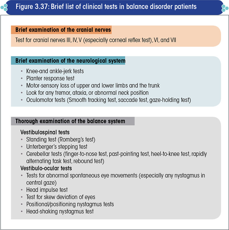 Brief list of clinical tests in balance disorder patients