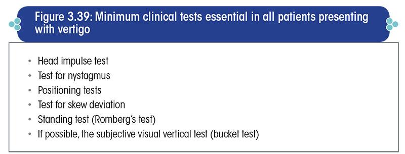 Minimum clinical tests essential in all presenting with vertigo