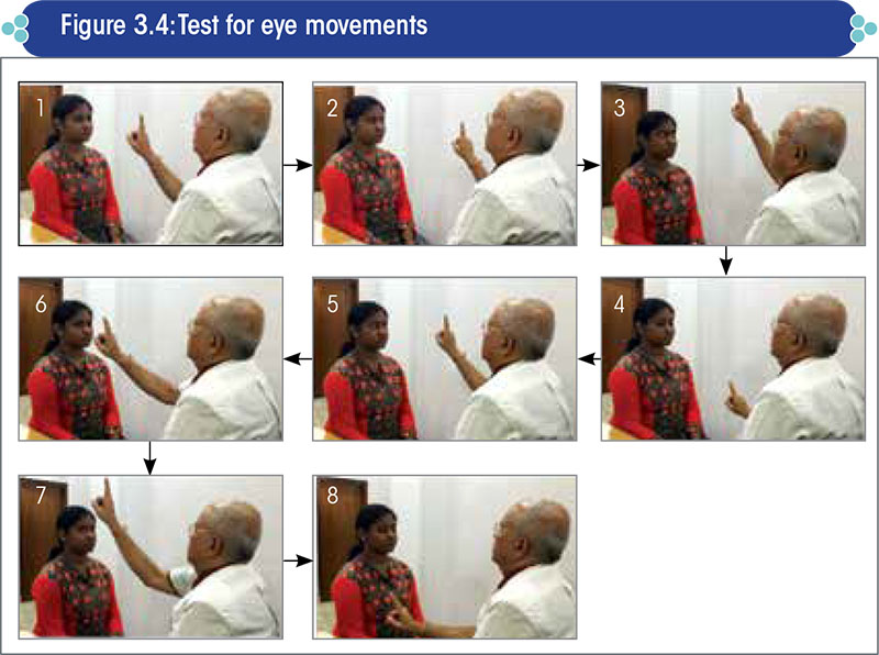 Test for eye movements