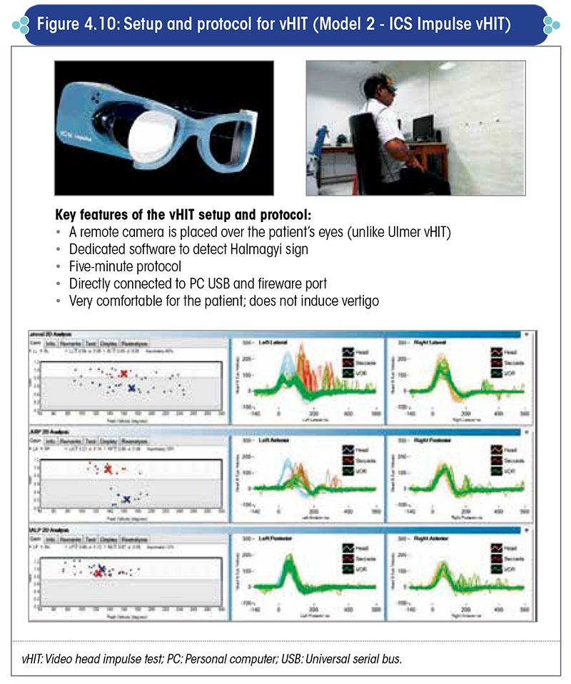 Setup and protocol for vHIT (Model 2 - ICS Impulse vHIT)