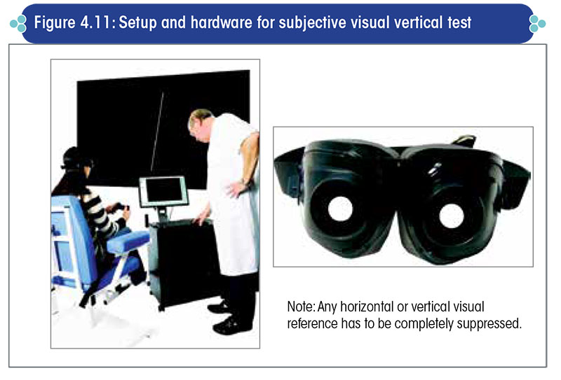 Setup and hardware for subjective visual vertical test