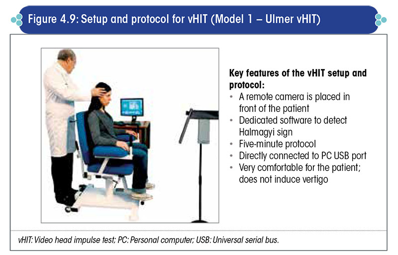 Setup and protocol for vHIT (Model 1 - Ulmer vHIT)
